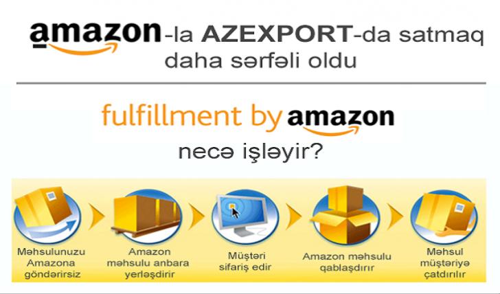 Azexport Azərbaycan mallarını Amazona çıxarır