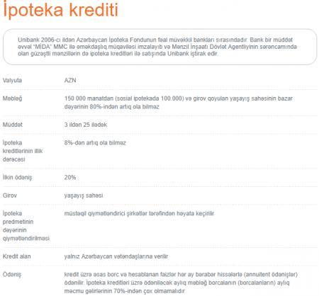 """""""UniBank""""ın ipoteka kreditində """"komissiya haqqı"""" kələyi"""