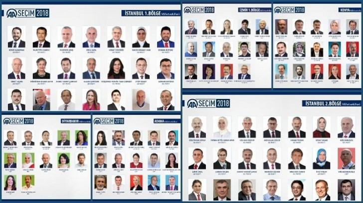 Türkiyədə 27-ci çağırış parlament üzvləri bəlli oldu