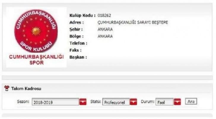 Ərdoğan Türkiyədə futbol klubu yaratdı