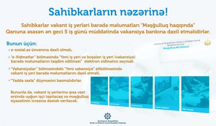 Sahibkarların nəzərinə!-