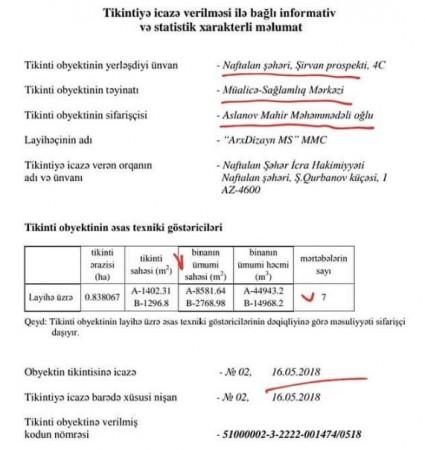 Millət vəkilinin otelləri üzə çıxdı -