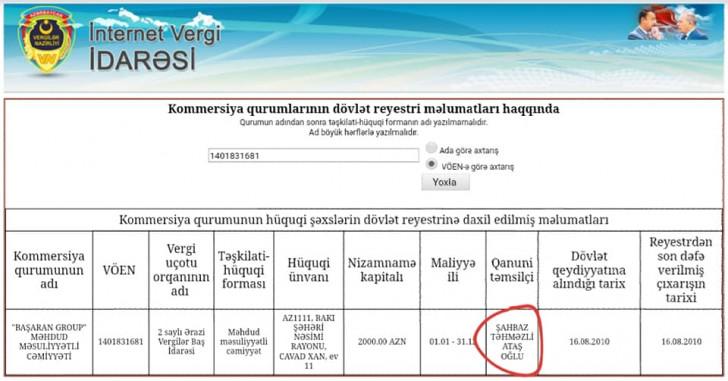 Qoşqar Təhməzli və qardaşlarının biznes şəbəkəsi -